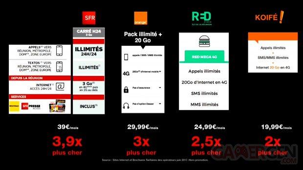 Free Mobile forfait Réunion opérateurs comparaison