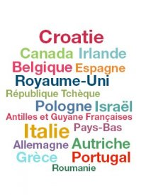 Free Mobile mots pays Croatie roaming itinerance