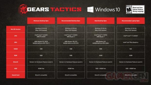 Gears Tactics configurations