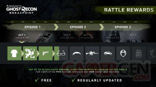 Ghost Recon Breakpoint  BattleRewards Infography