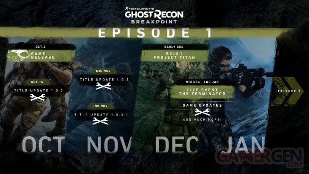 Ghost Recon Breakpoint planning 28 10 2019