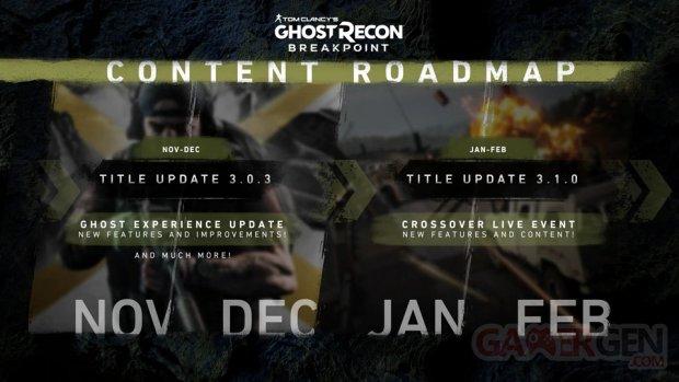 Ghost Recon Breakpoint roadmap
