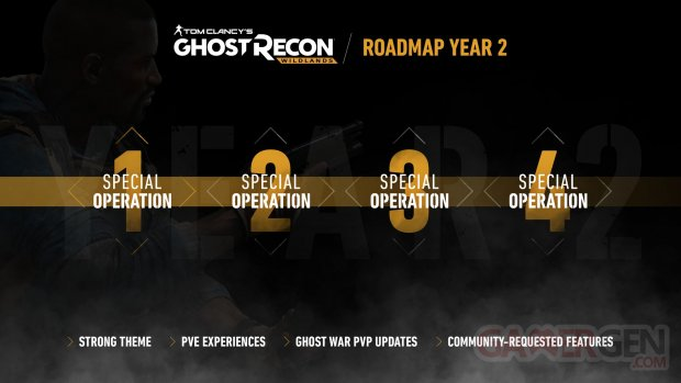 Ghost Recon Wildlands planning Année 2 03 04 2018