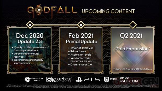 Godfall Primal Update 04 11 02 2021.