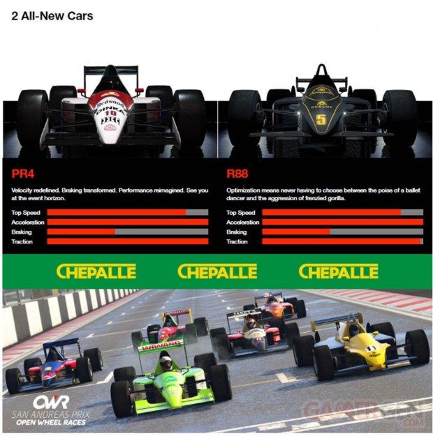 GTA Online Open Wheel Series pic 11
