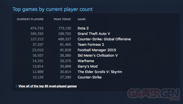 GTA V Steam