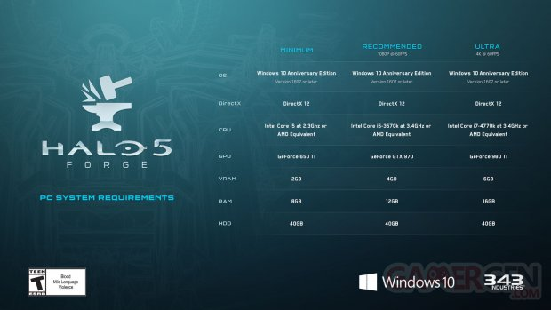 Halo 5 Forge recommended spec sheet