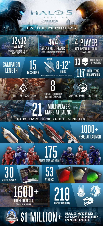 Halo 5 Guardians 06 10 2015 infographie