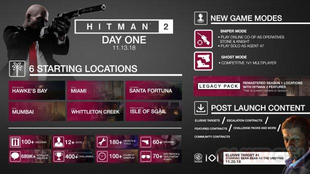 Hitman 2 infographie 30 10 2018