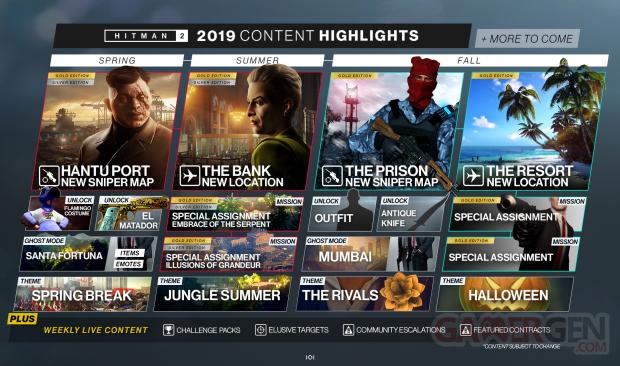 Hitman 2 roadmap 2019 calendrier