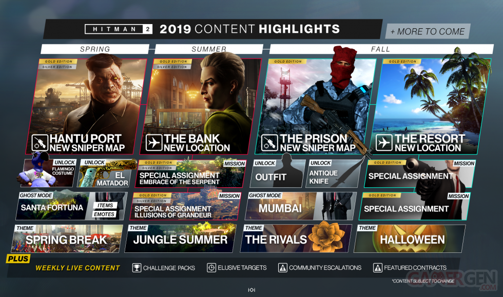 Hitman-2-roadmap-2019_calendrier