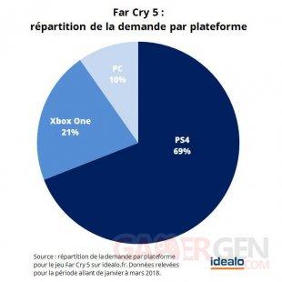idealo far cry 5