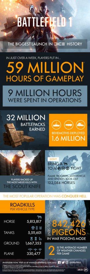 infographie dice battlefield 2