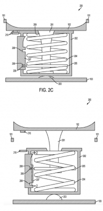 iPhone Home Button joystick brevet