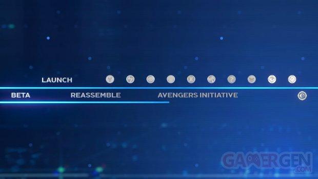 Marvel's Avengers planning 29 07 2020