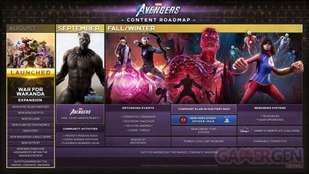 Marvel's Avengers roadmap 09 09 2021