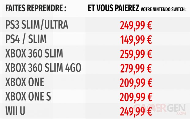 Micromania Bon Plan Achat Switch (1)