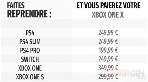 Micromania offre reprises Xbox One X