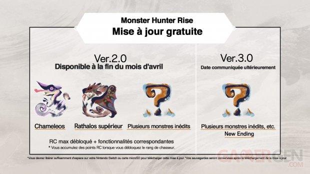 Monster Hunter Rise 26 03 2021
