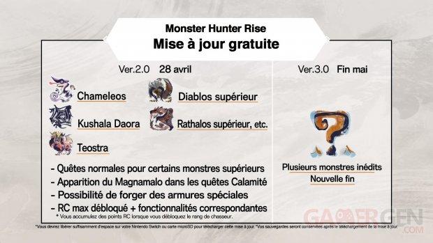 Monster Hunter Rise roadmap 27 04 2021
