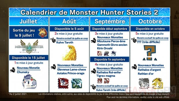 Monster Hunter Stories 2 Wings of Ruin calendrier post lancement 02 07 2021
