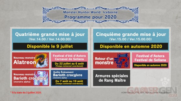 Monster Hunter World Iceborne calendrier 03 07 2020