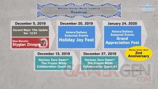 Monster Hunter World Iceborne planning 04 12 2019