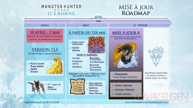 Monster Hunter World Iceborne planning avril 2020