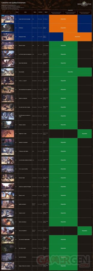 Monster Hunter World planning 06 04 2018
