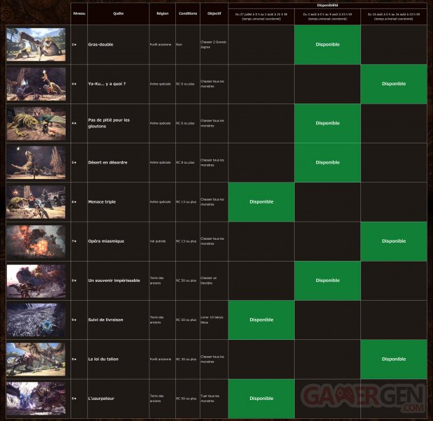 Monster Hunter World Quete planing evenement images (2)