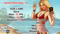 MSI Nightblade MI2 Benchmark Grand Theft Auto V GTA 5