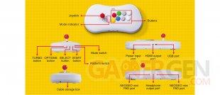 Neo Geo Arcade Stick Pro 2