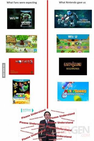 Nintendo E3 2015 attentes realite