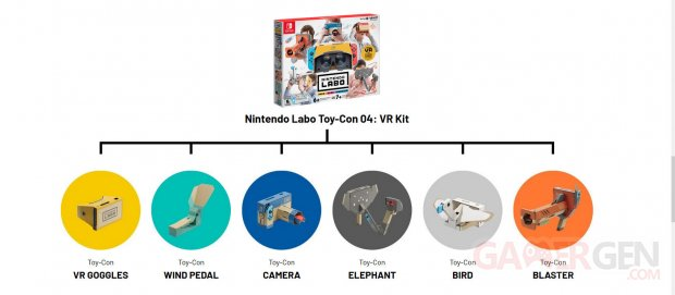 Nintendo Labo Toy Con 04 VR Kit  image (2)