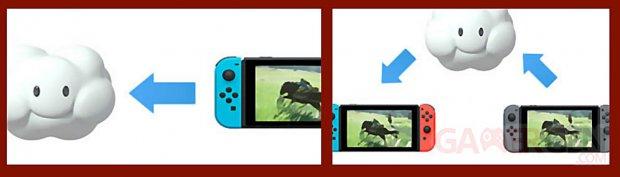 Nintendo Switch Online Cloud image