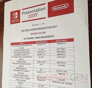 Nintendo Switch Rumeur liste jeux