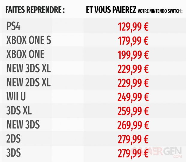 Nintendo Switch Soldes campagne Micromania images (1)