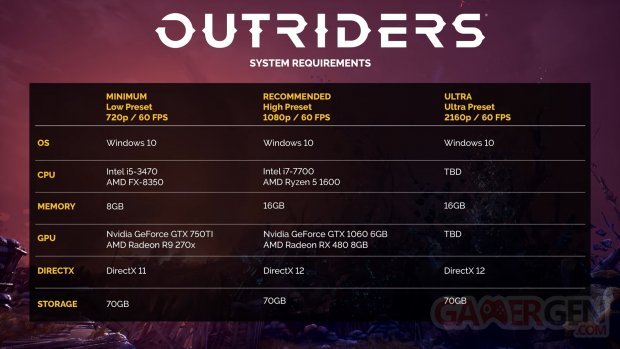 Outriders PC configurations
