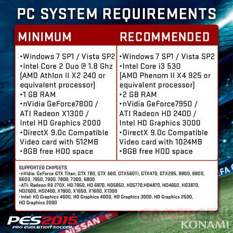 pes 2015 configuration minimum recommandee