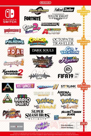 Planning Switch liste jeux image