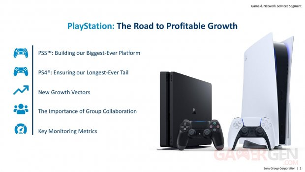 PlayStation IR Day presentation 01 27 05 2021