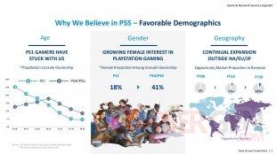 PlayStation IR Day presentation 02 27 05 2021