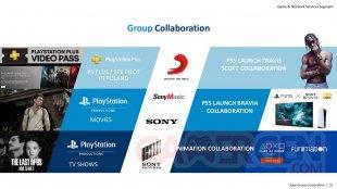 PlayStation IR Day presentation 09 27 05 2021