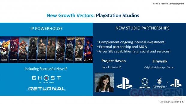 PlayStation IR Day presentation 10 27 05 2021