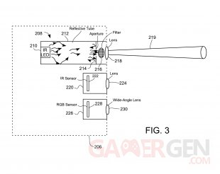 PlayStation Move PS4 rumeur info intox 25.09.2014  (3)