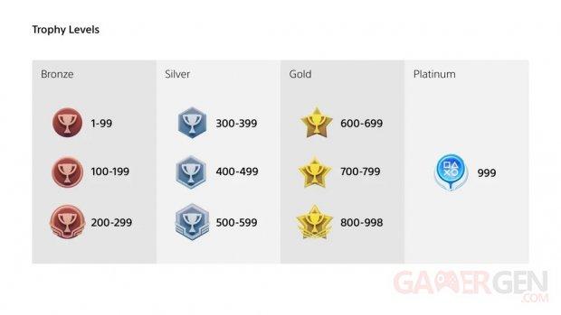 PlayStation Trophées 07 10 2020