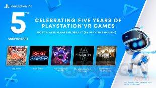 PlayStation VR 5 ans anniversaire top jeux