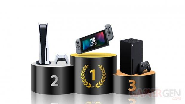 Podium consoles PS5 Switch Xbox Series X