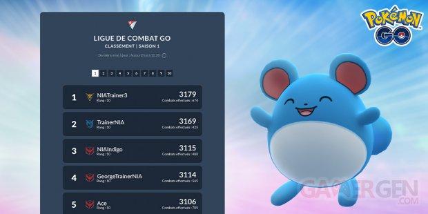 Pokémon GO classements Maril