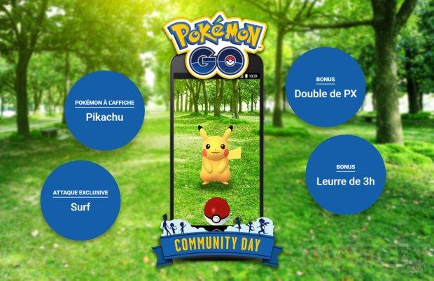 Pokémon GO Journée Communauté janvier Pikachu